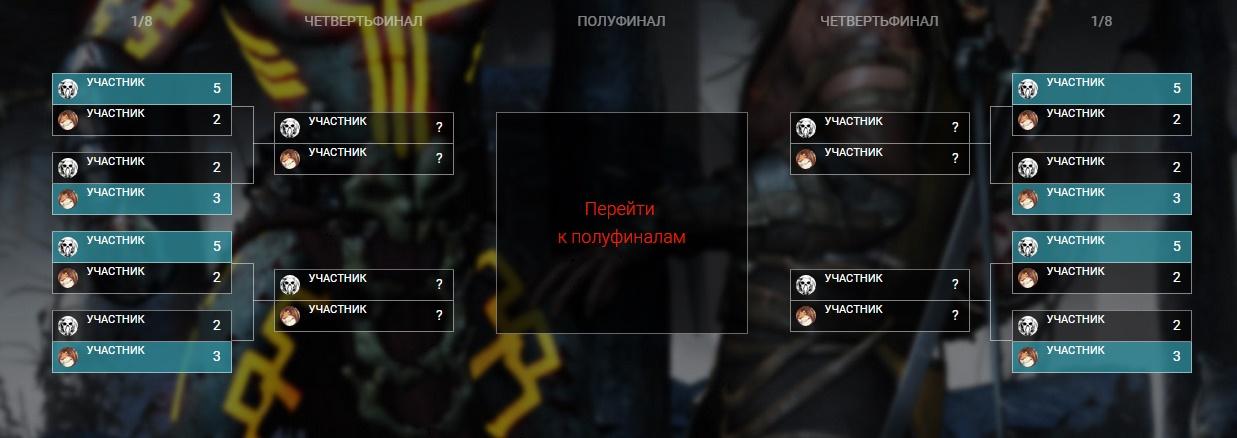 Правила проведения Турнира по Mortal Kombat X! - Изображение 6