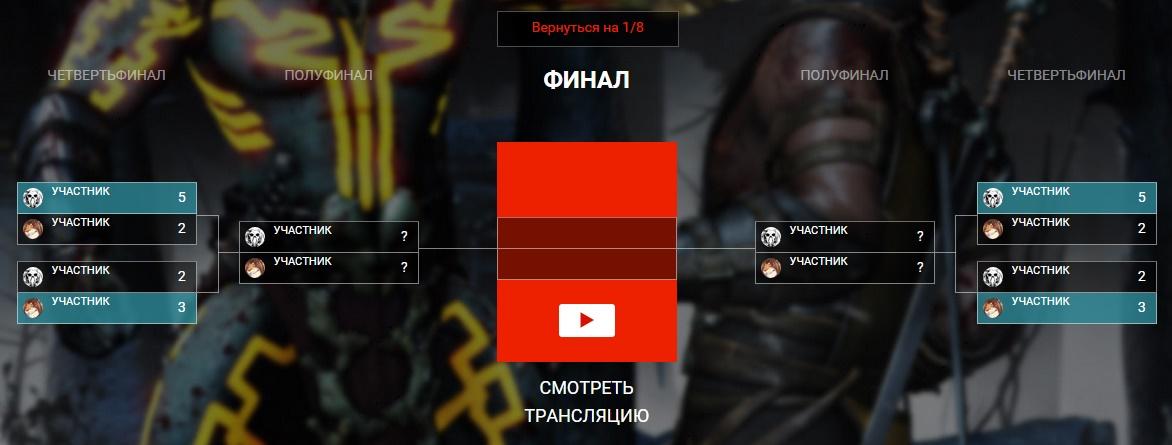 Правила проведения Турнира по Mortal Kombat X! - Изображение 7