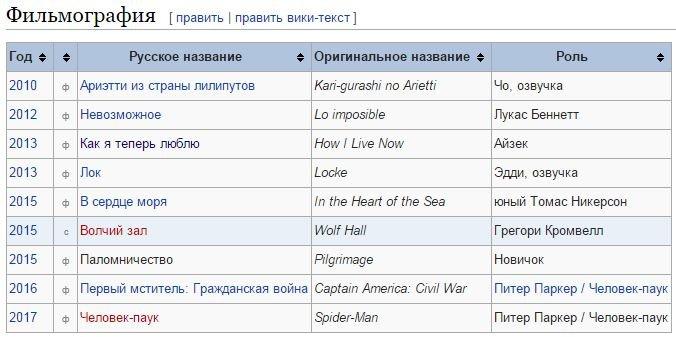 Знакомьтесь, Человек-паук. - Изображение 2