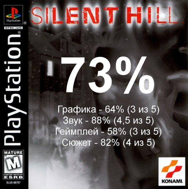 Оценки серии игр Silent Hill - Изображение 2