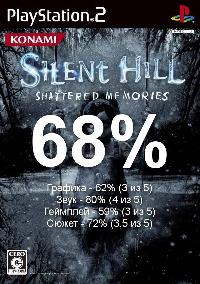 Оценки серии игр Silent Hill - Изображение 9