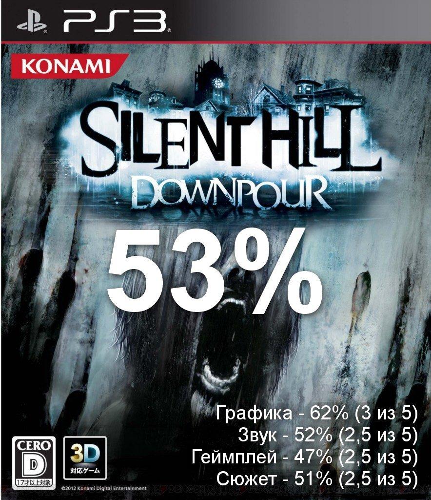 Оценки серии игр Silent Hill - Изображение 6