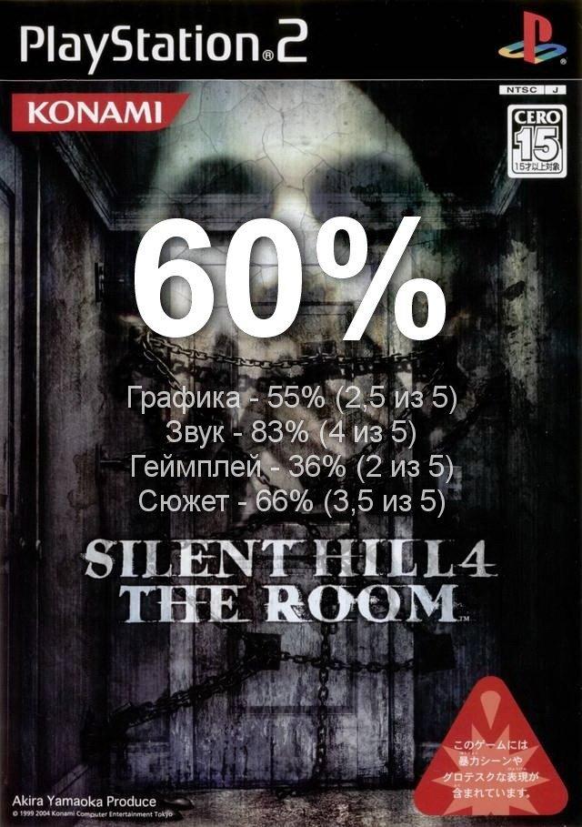 Оценки серии игр Silent Hill - Изображение 5