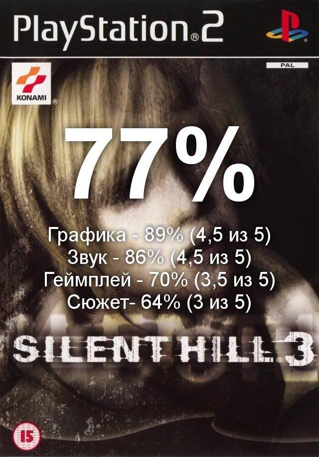 Оценки серии игр Silent Hill - Изображение 4