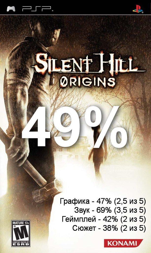 Оценки серии игр Silent Hill - Изображение 7