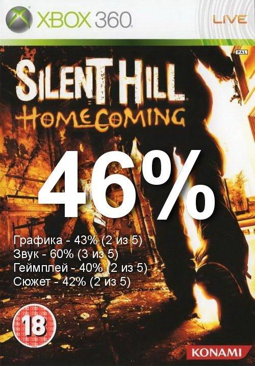 Оценки серии игр Silent Hill - Изображение 8