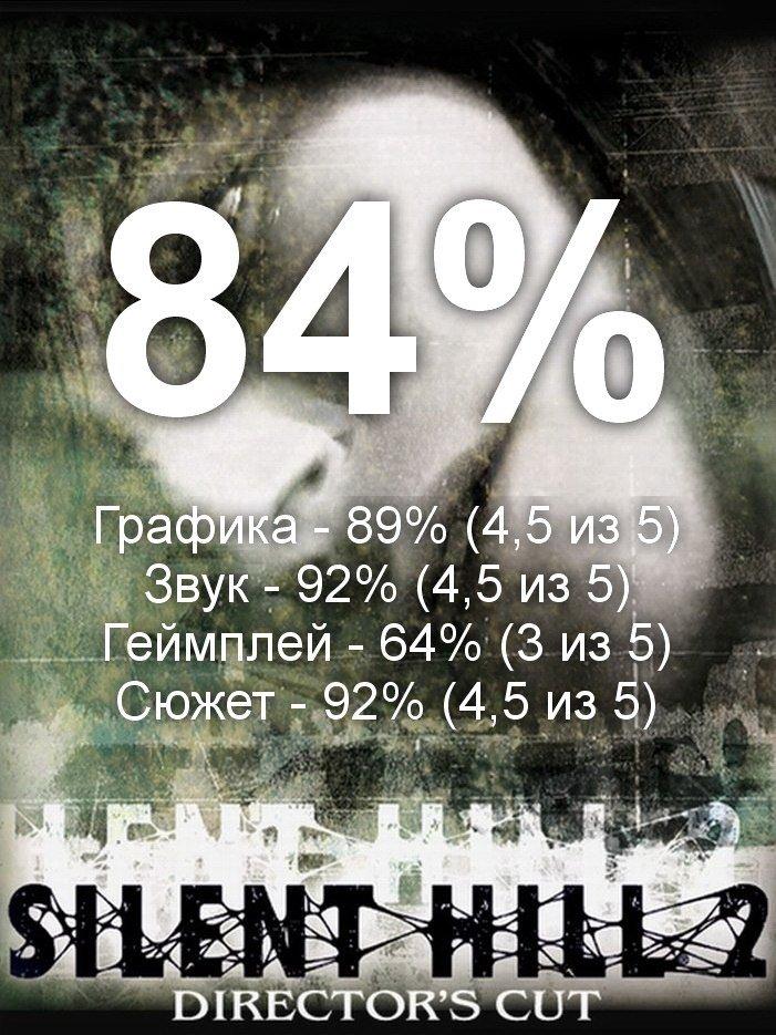 Оценки серии игр Silent Hill - Изображение 3