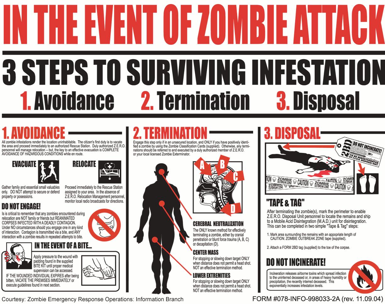 Zombie MMO мечты - Изображение 1