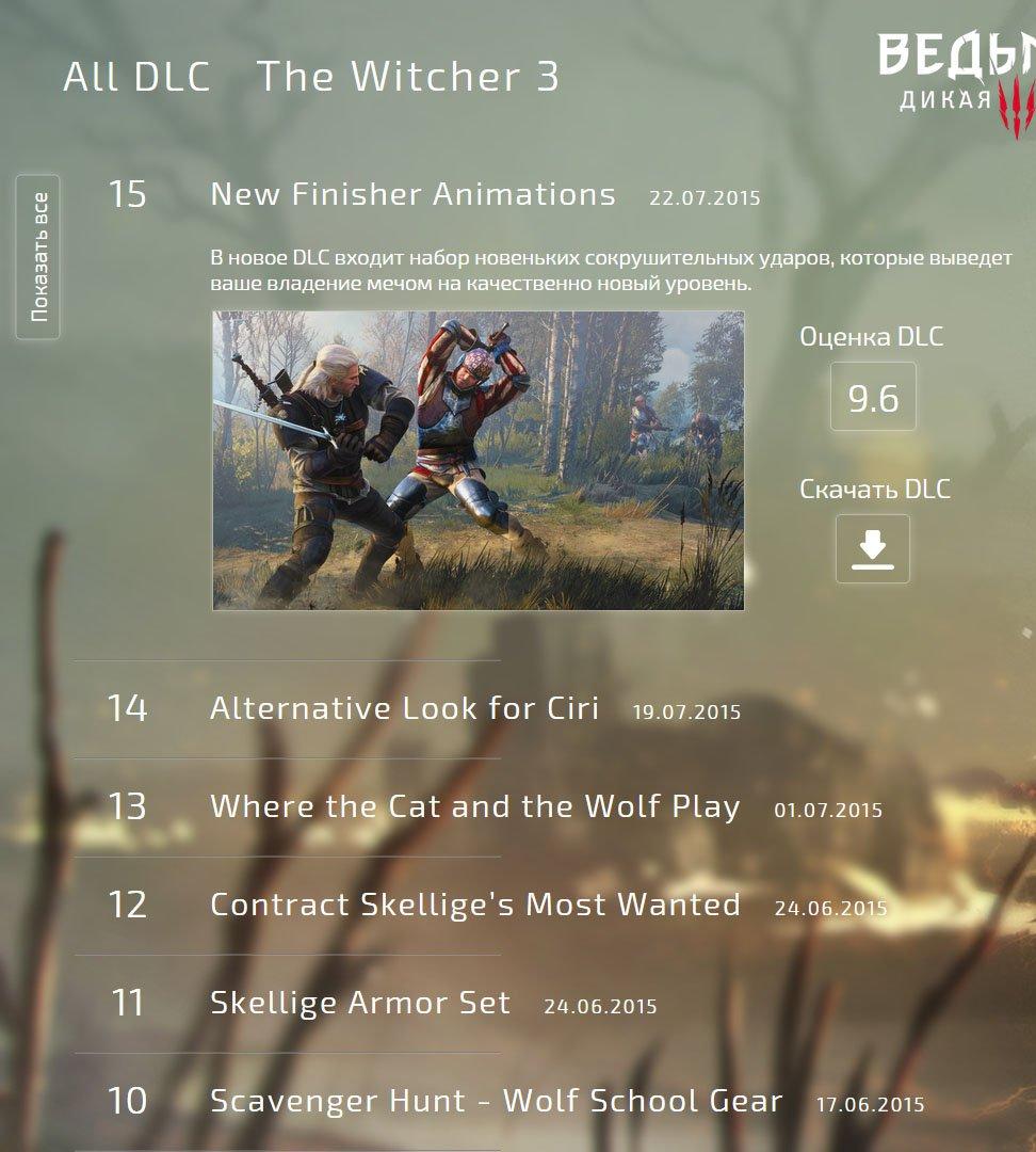 Все DLC The Witcher 3 - Изображение 1
