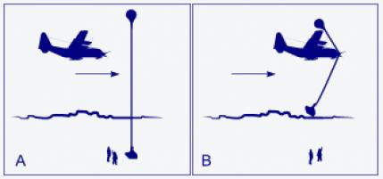 """Система воздушной эвакуации """"Skyhook"""" или """"Фултон"""" - Изображение 2"""