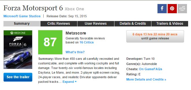 Первые оценки юбилейной Forza Motorsport 6 - Изображение 1
