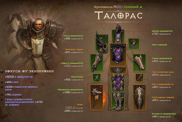 Diablo 3. Лучший билд для крестоносца р.2.4.0. - Изображение 2