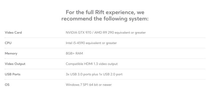 Как узнать, потянет ли компьютер Oculus Rift - Изображение 2