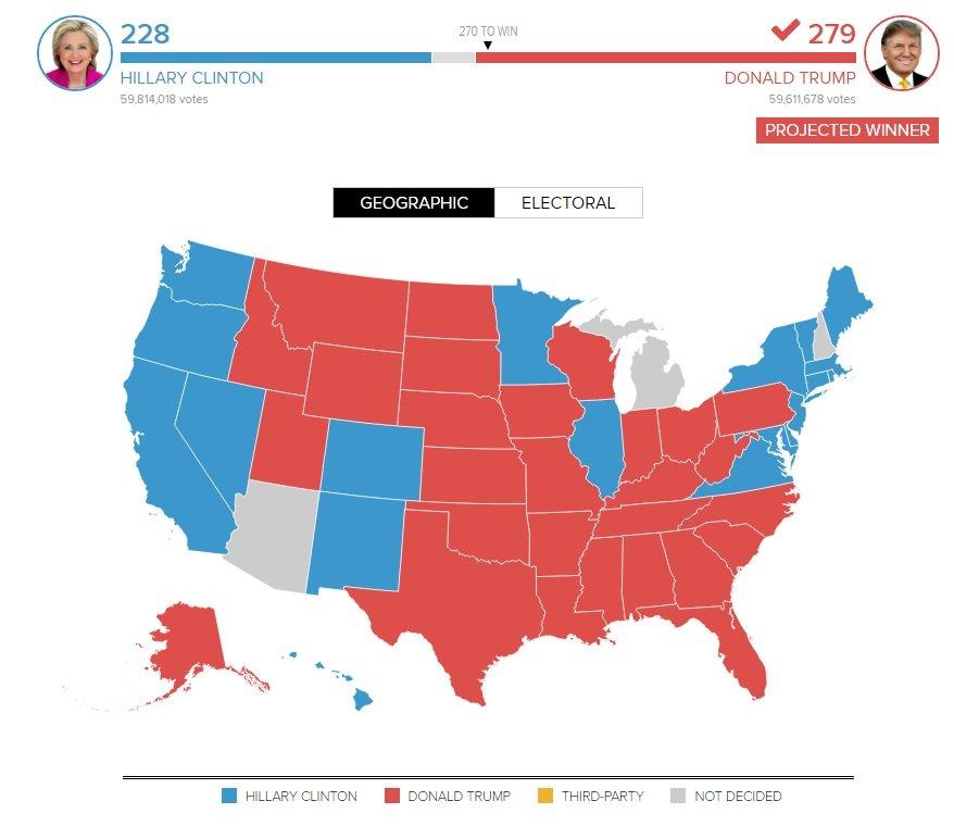 Как голосовали американцы - Изображение 1