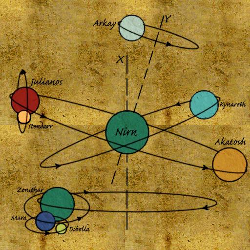 Великолепный арт (вселенная TES)  - Изображение 10