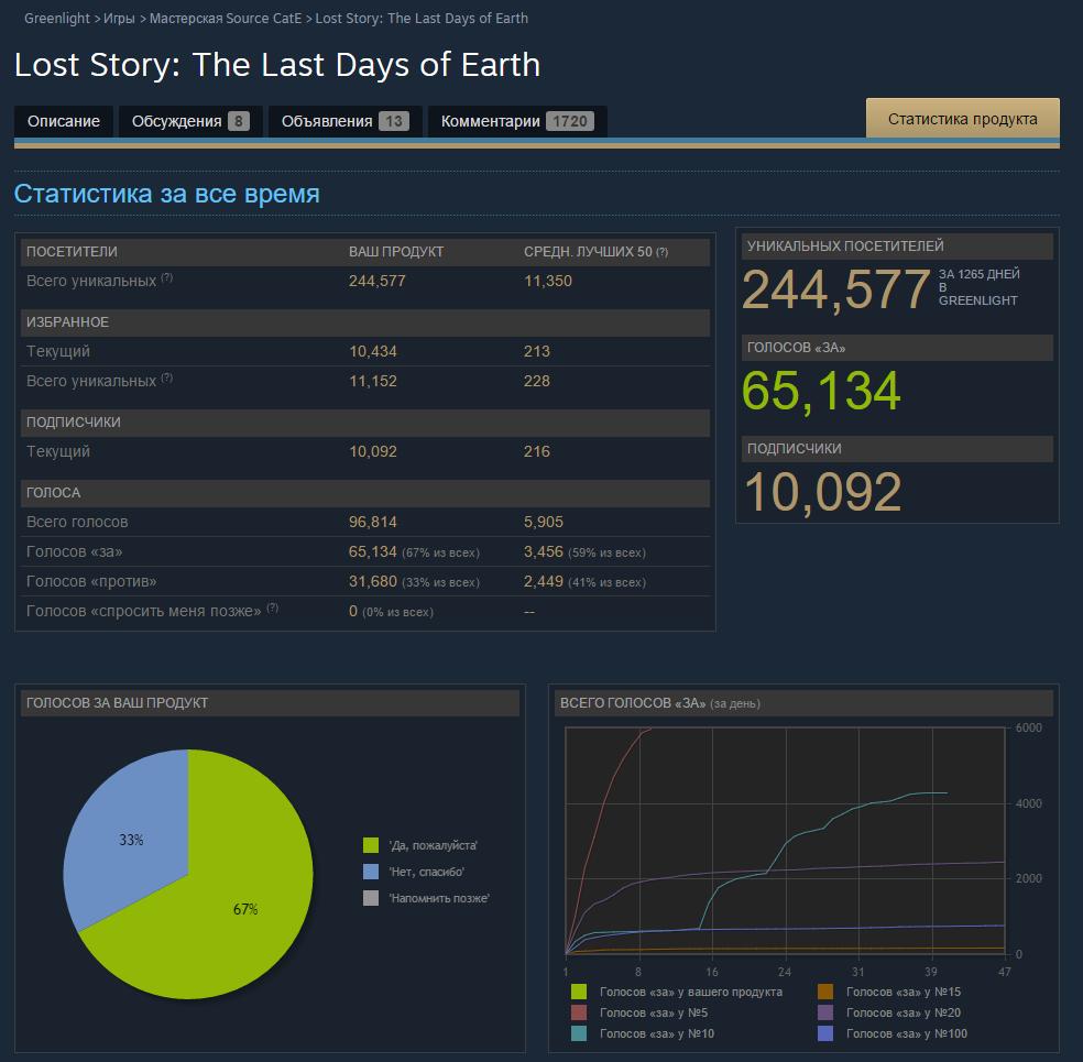 Спин-офф Half-Life на GamesJam Kanobu - Изображение 9
