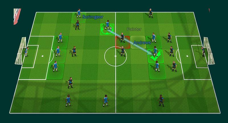 Футбольный Rogue-lite - на GamesJamKanobu - Изображение 2