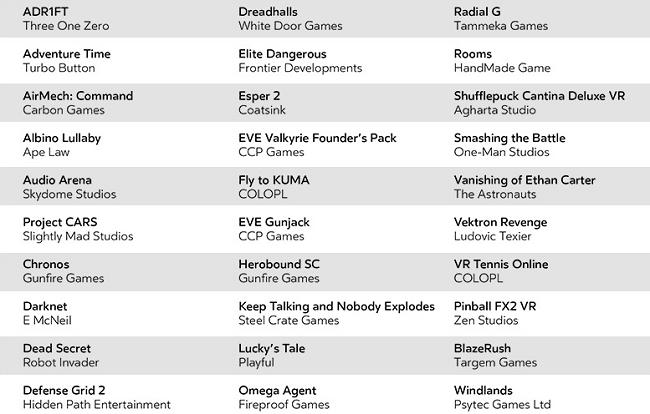 GDC 2016: Объявлена стартовая линейка из 30 игр для Oculus Rift - Изображение 1