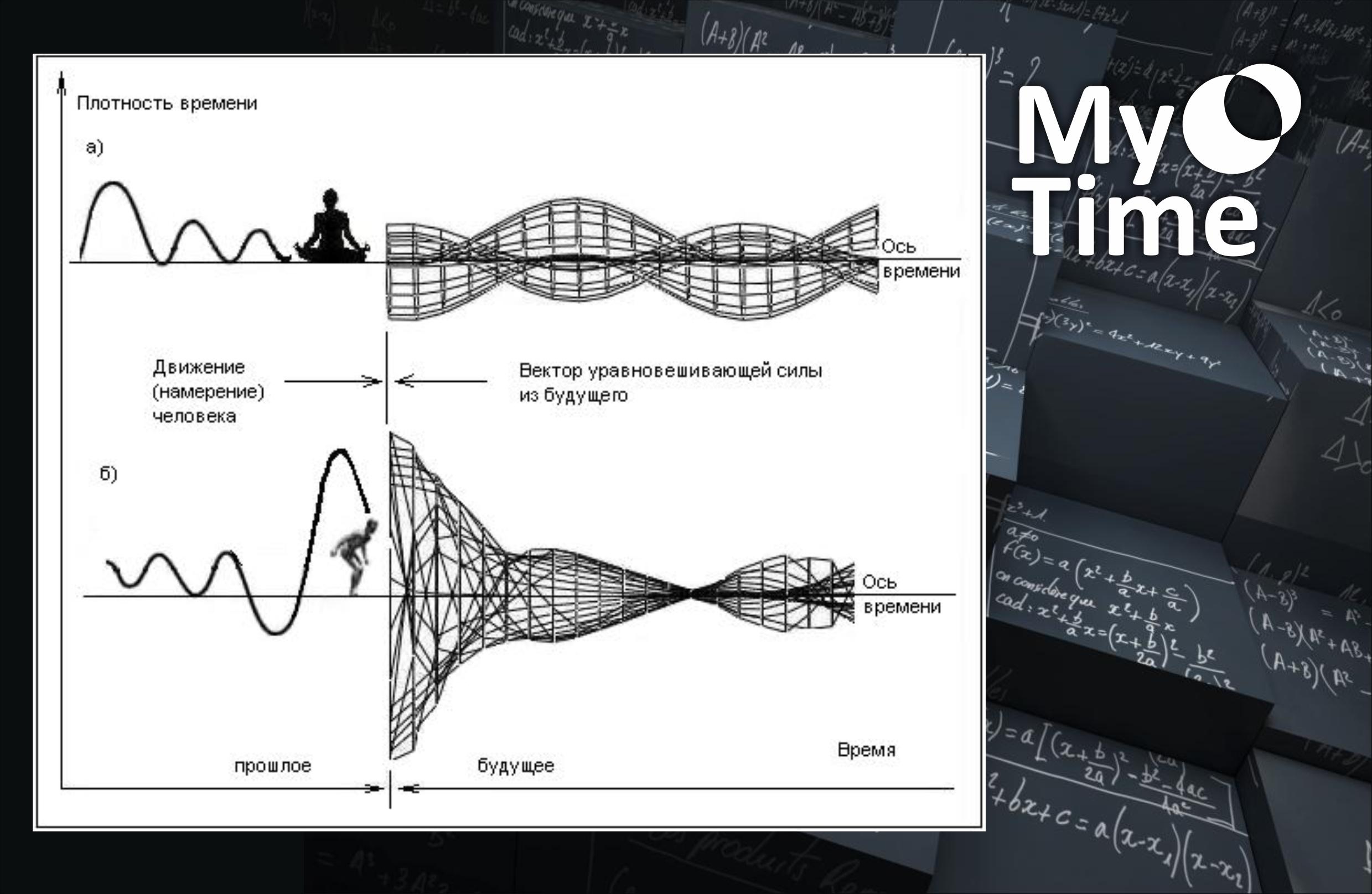 Легенда о времени или приложение MyTime - Изображение 3