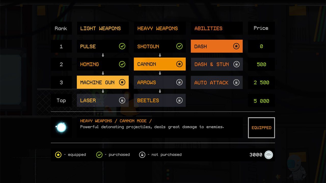 Прощай, Дурацкая Планета: инопланетная экшн-игра Bye-Bye, Wacky Planet ищет Зелёный Свет - Изображение 3