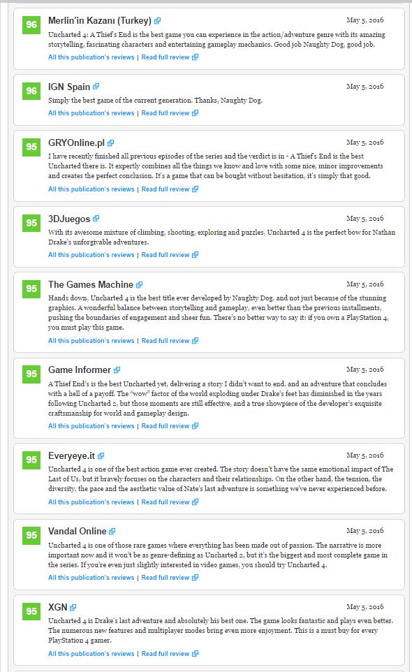Оценки Uncharted 4! Легендарное окончание серии!  - Изображение 5