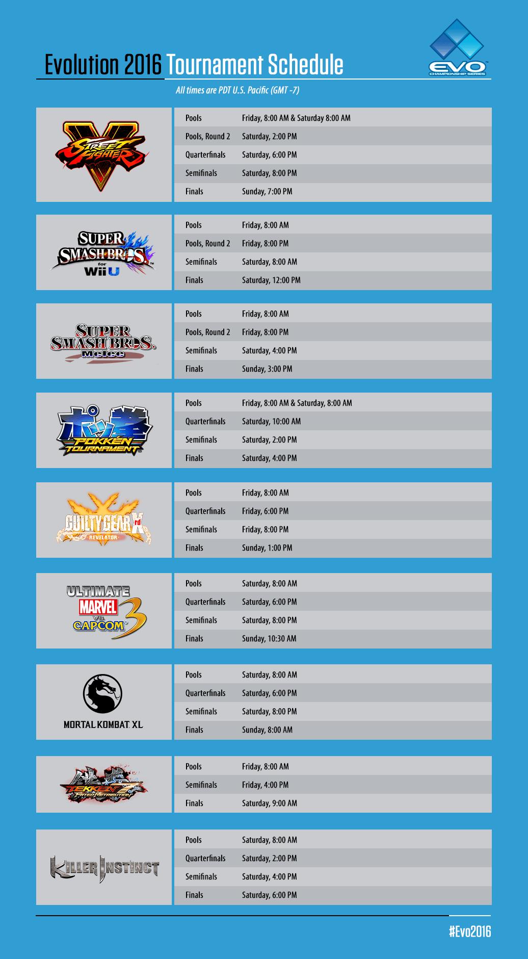 Наши на EVO 2016 - 15-17 июля (Результаты+комменты игроков СНГ внутри) - Изображение 5
