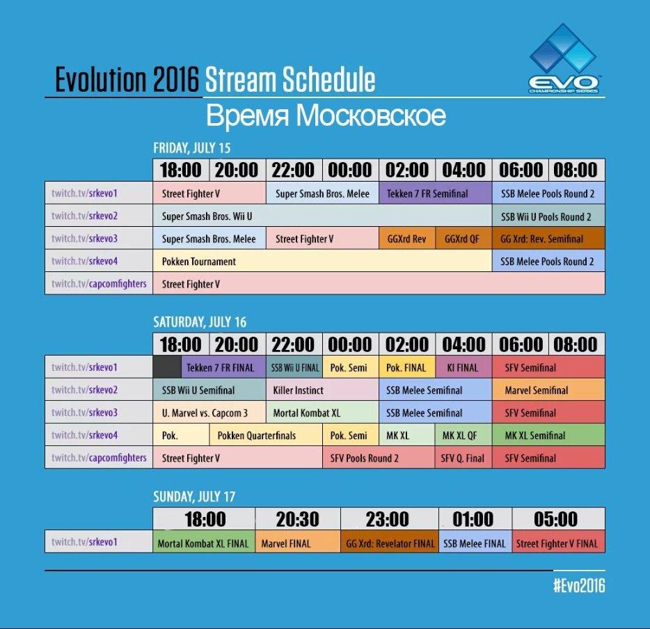Наши на EVO 2016 - 15-17 июля (Результаты+комменты игроков СНГ внутри) - Изображение 6