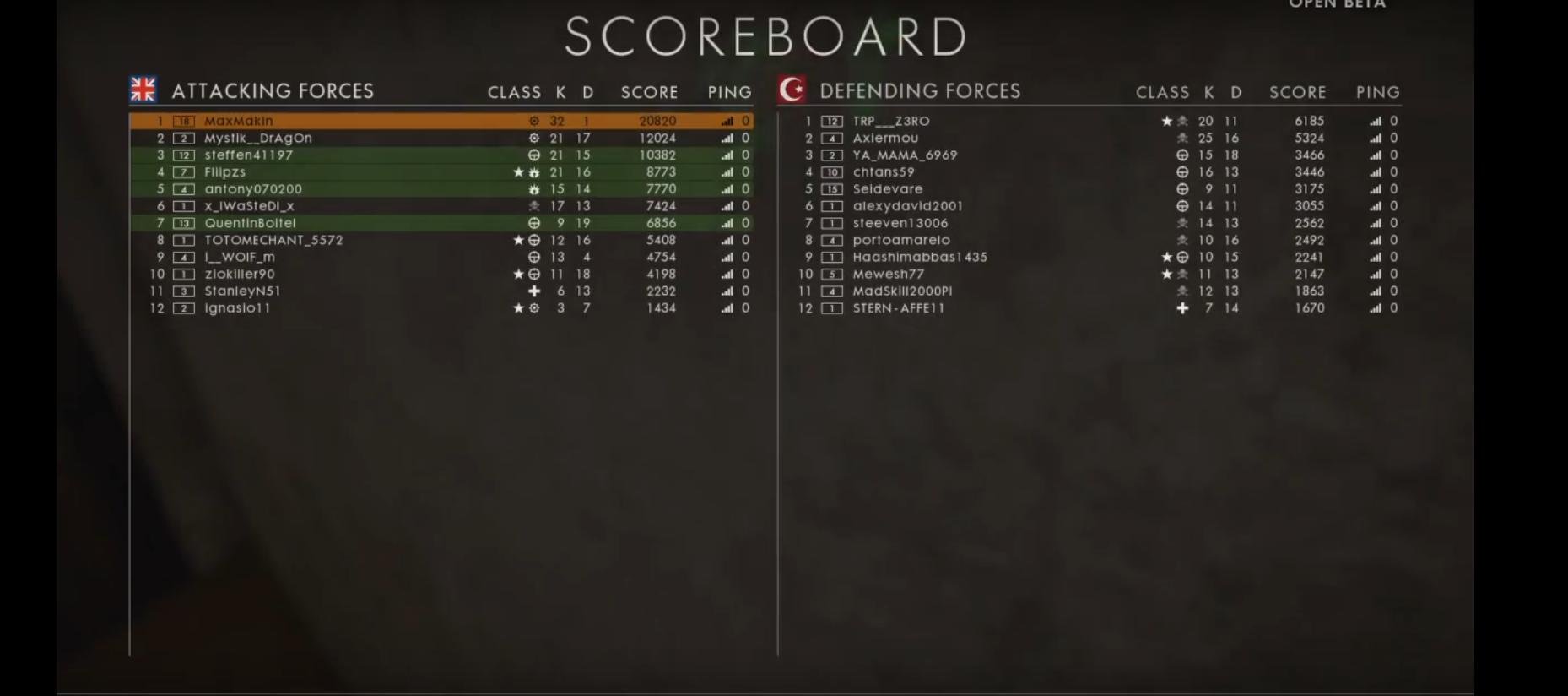Как вытащить игру в BF1 на тачанке, а так же все ужасы войны [update] - Изображение 1