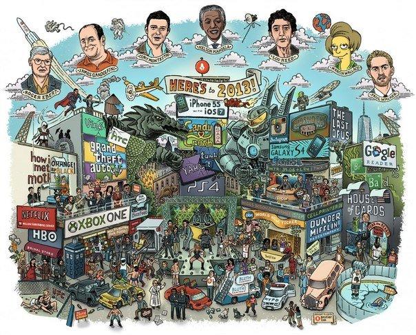 развлекательная индустрия за 2013 год! - Изображение 1