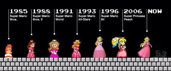 Эволюция принцессы. Любопытно) #mario - Изображение 1