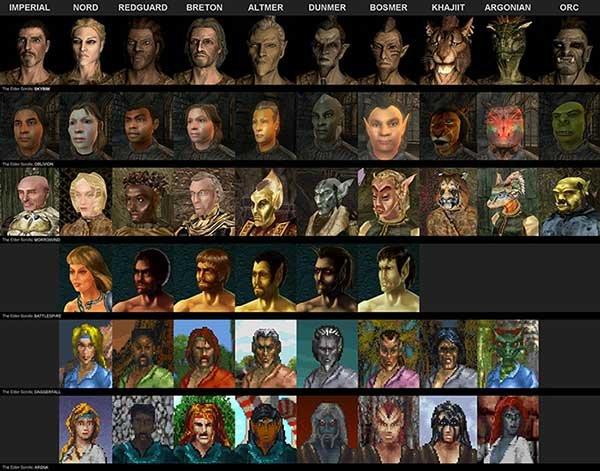 Эволюция всех рас в серии The Elder Scrolls - Изображение 1