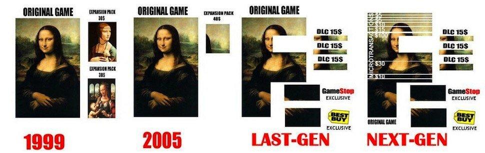 Если бы Мона Лиза была видеоигрой. грусть, печаль и правда.. - Изображение 1
