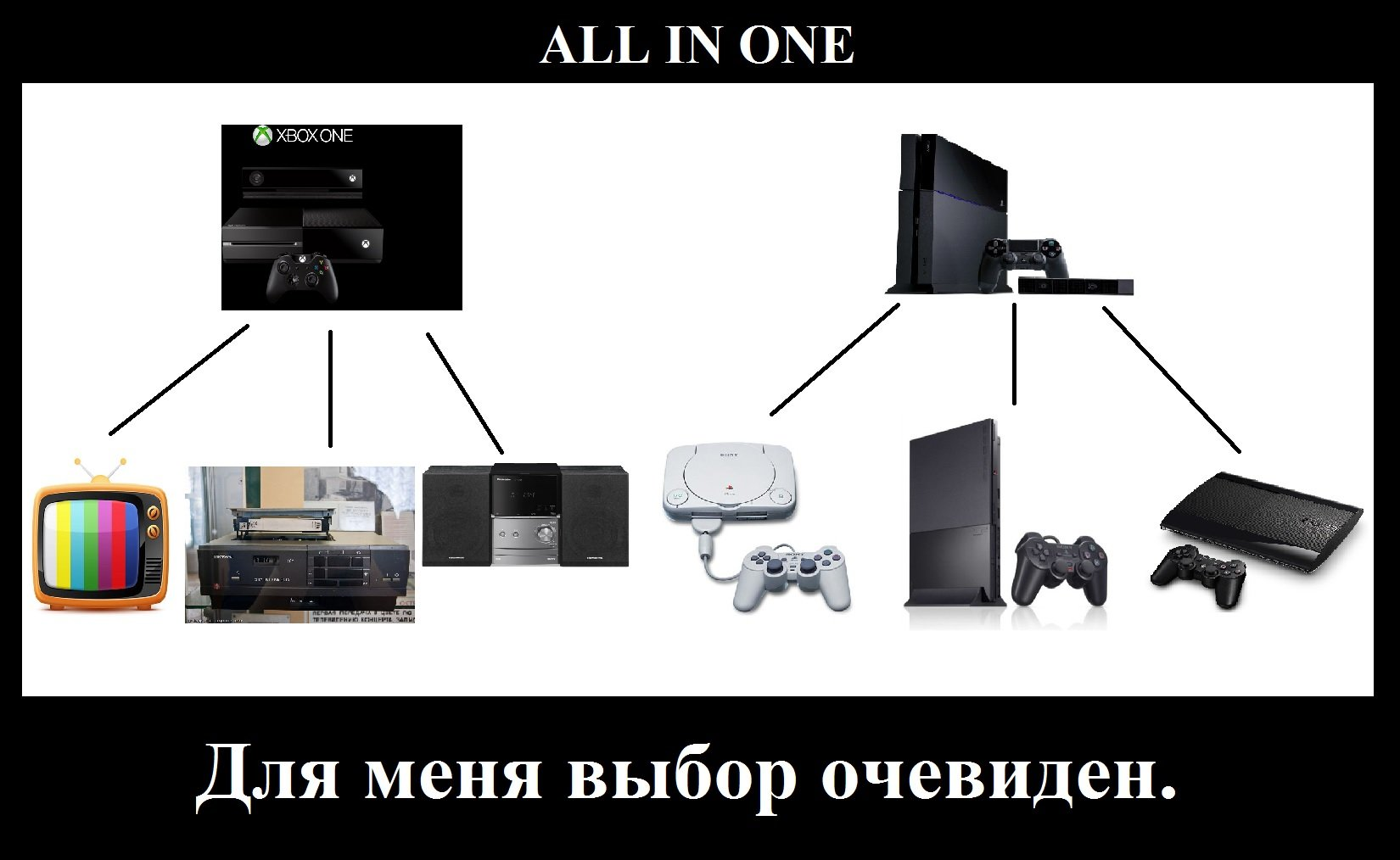 Sony WINS! - Изображение 1