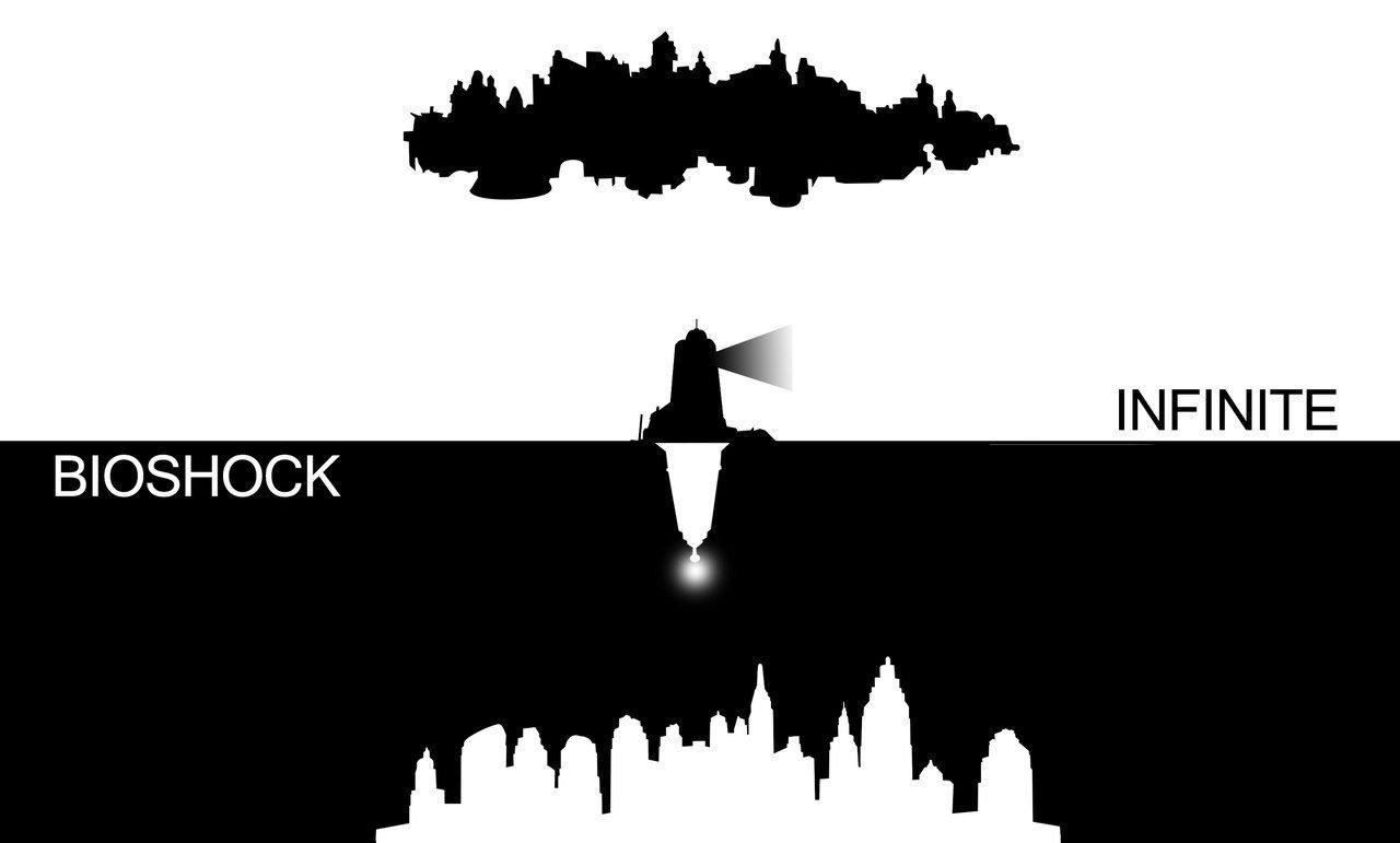 #Bioshockinfinite #Bioshock #Infinite Очень тонко, даже почти гениально - Изображение 2