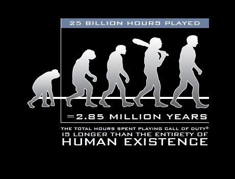Статистика Call of Duty:Activision передают статистику Call of Duty за день до премьеры мультиплеера Ghosts. Сто мил ... - Изображение 3