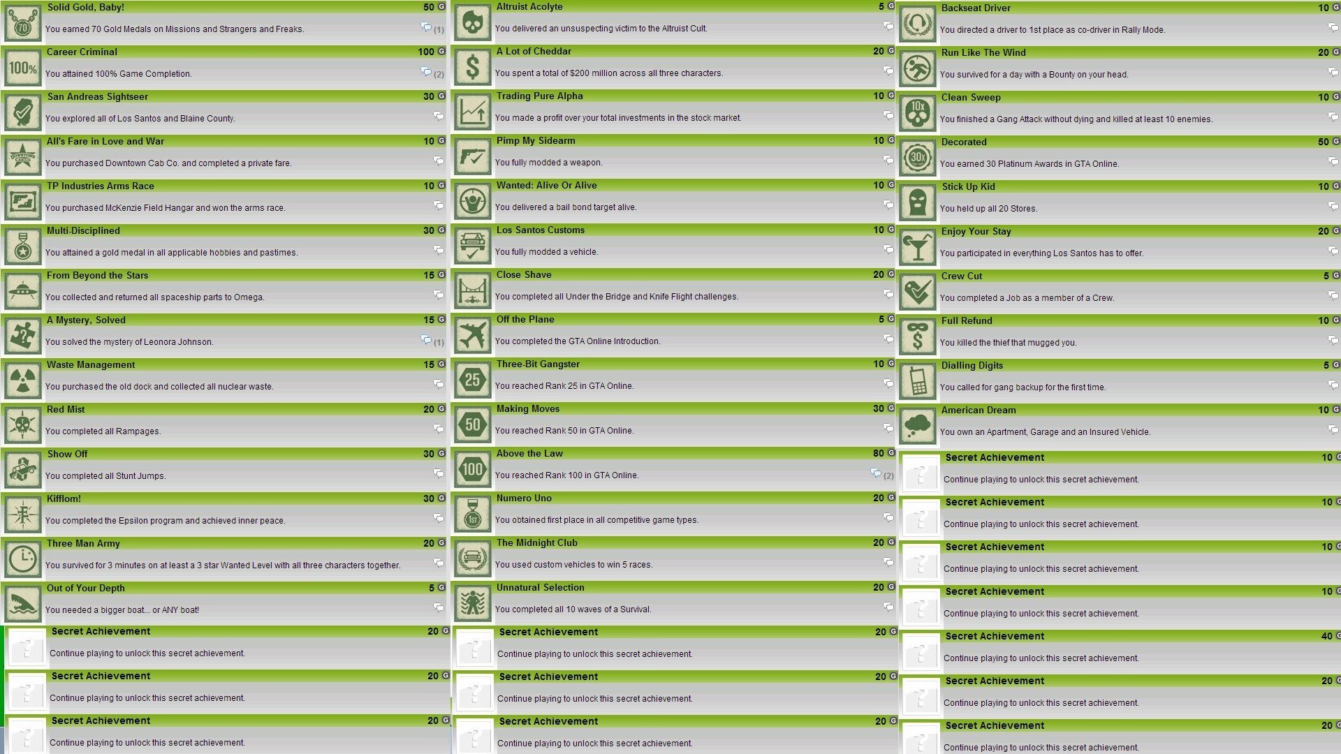 Всего у GTA 5 есть 49 ачив, из них 17 посвящены GTA Online, а еще 11 являются секретными.   Сбор всех 49-ти даст  ... - Изображение 1