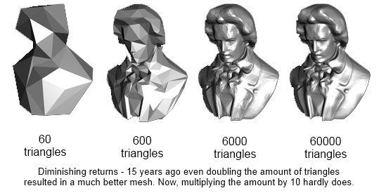 Очень простое объяснение, почему учучшение графики замедляется с течением времени.. - Изображение 1