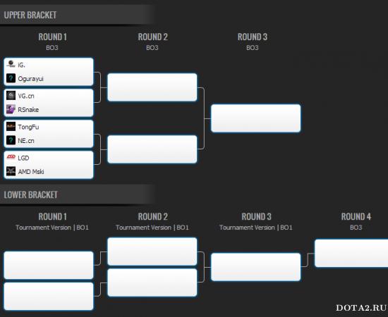 Sina Cup - турнир для восточных командИсточник:dota2/gameguyz. - Изображение 1