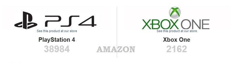 PS4 X XBOX ONE - Изображение 1