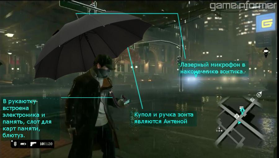 #WatchDogsKonkurs                                                       Хакерский ЗонтИспользование Антены:Антена ис .... - Изображение 1