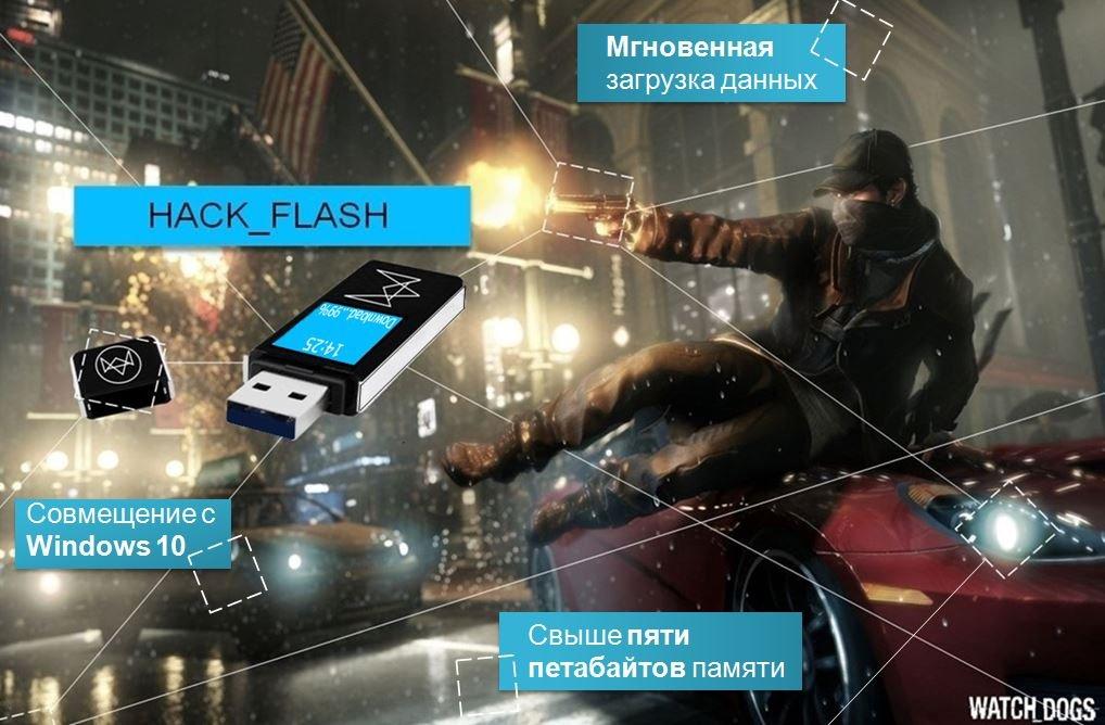 Hack-Flash (Хакфлэш)  #WatchDogsKonkursЭйден Пирс рекомендует!  . - Изображение 1