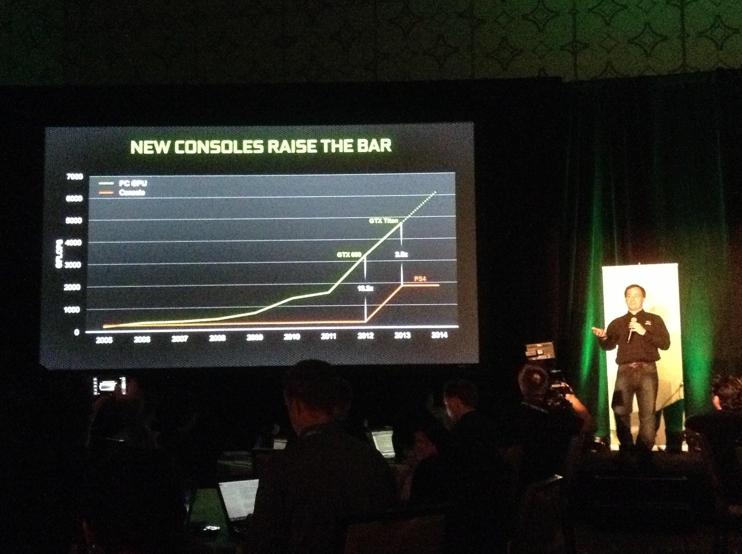 Nvidia показали крутое #e3 #nvidia - Изображение 1