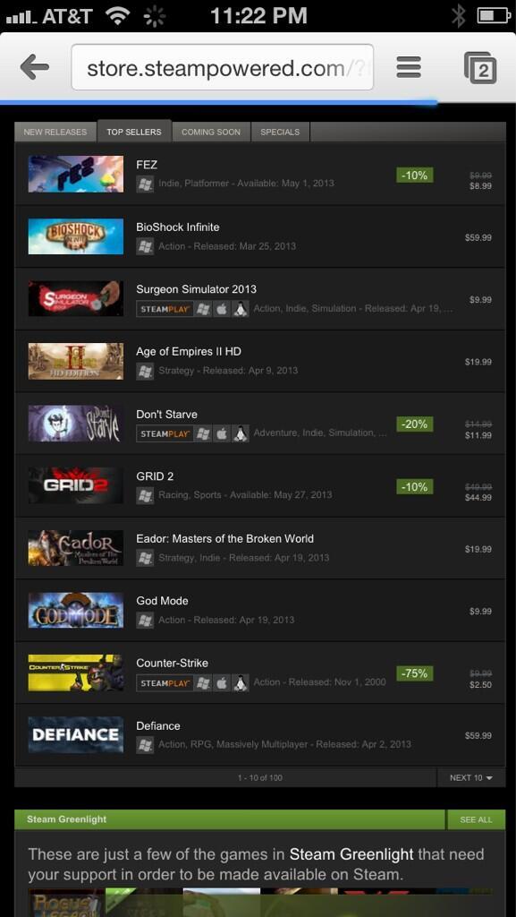 Игра Fez независимого разработчика Фила Фиша сегодня посетила 1ую строчку Top Seller чарта Steam. Фил Фиш был несказ ... - Изображение 1