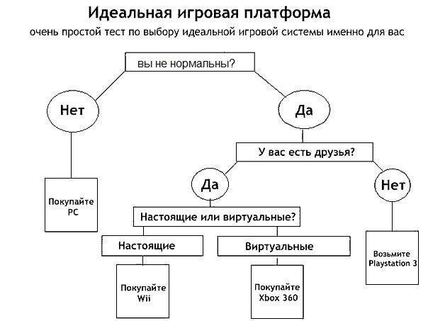 Вот как все просто. - Изображение 1