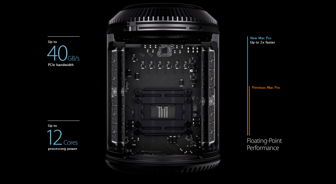 Новый mac pro прикольный, но зачем ему такое железо? Я слабо представляю где может понадобится 64гб оперативной памя ... - Изображение 1