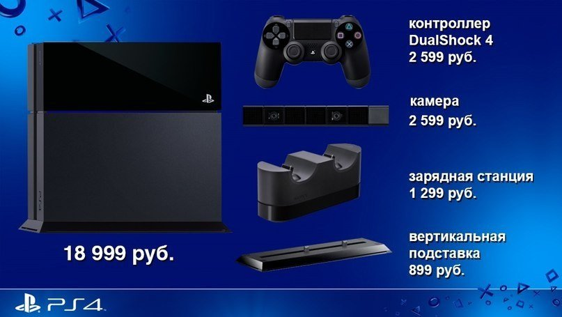 Официальные ценники на PlayStation 4 и периферию для нее от российского отделения PlayStation (первое изображение):  .... - Изображение 1