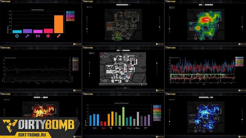 Dirty Bomb и ECHO™ - секрет правильного баланса  В соревновательных играх всегда на первом месте стоит баланс. Задач ... - Изображение 2