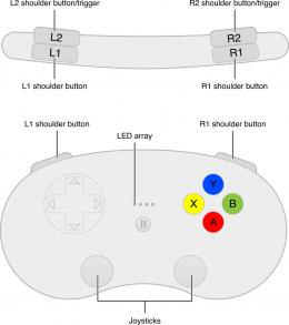 Apple таки дает зеленый свет физическим игровым контроллерам для #iOS. Похоже, скоро мы увидим много аксессуаров с с ... - Изображение 2