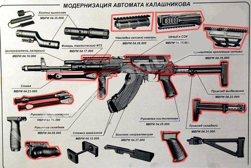 S.T.A.L.K.E.R 2 : оружие, апгрейды, броня