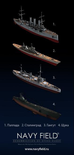 Сказать по правде, я не раз задавался вопросом, почему в бесплатной онлайновой стратегии Navy Field отсутствует одна .... - Изображение 1